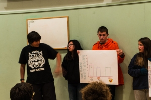 The same students from Flowing Wells presenting graphs of their data at the Sky School Symposium. (They even have error bars on their graphs!)
